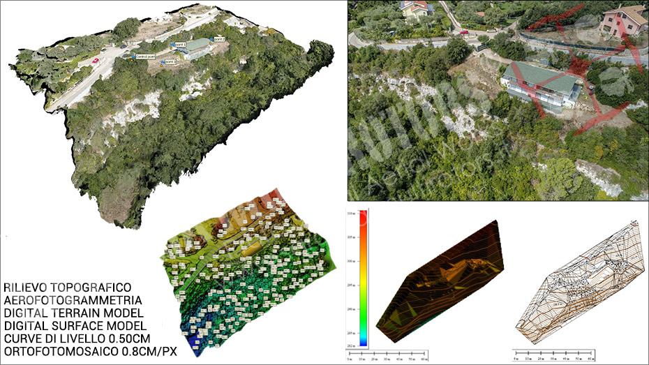 Rilievo topografico Sassari, rilievo aerofotogrammetrico, rilievo con drone